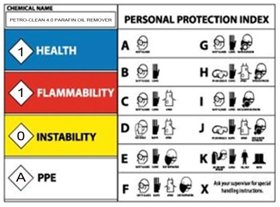 Protect Pluss CONTROLES DE EXPOSICION Y PROTECCION PERSONAL(HMIS)
